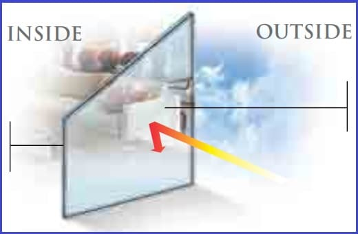 Laminated Glass with Low-e